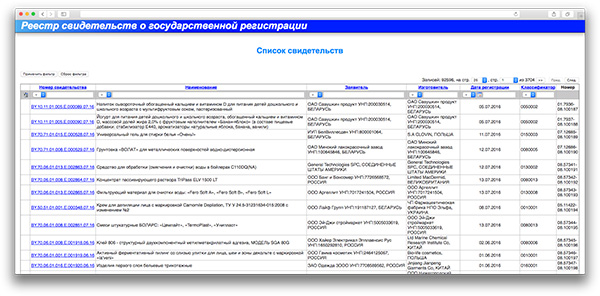 for documents issued in Belarus
